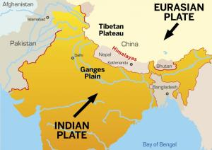 indian-and-eurasian-plates